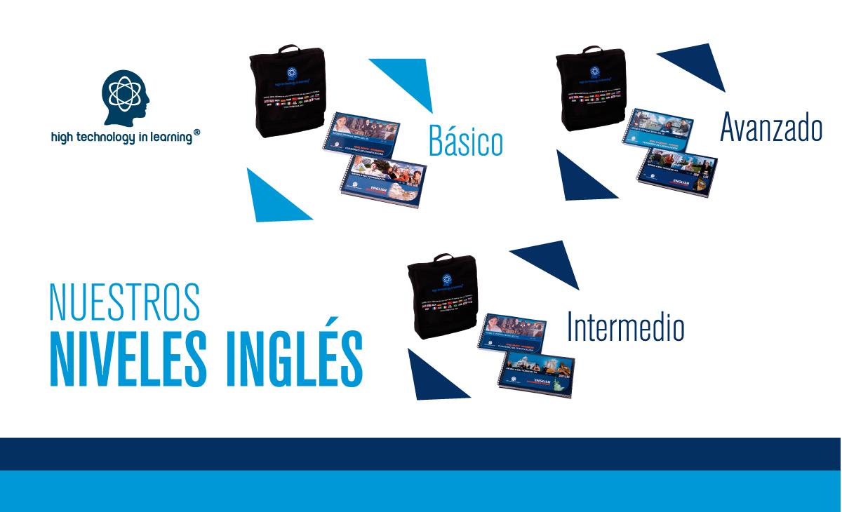 Inglés-Materiales-Aprendizaje-Htl-Idiomas